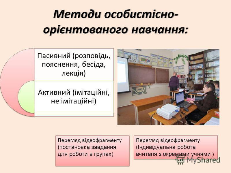 Методи особистісно- орієнтованого навчання: Пасивний (розповідь, пояснення, бесіда, лекція) Активний (імітаційні, не імітаційні) Перегляд відеофрагменту ( постановка завдання для роботи в групах) Перегляд відеофрагменту ( постановка завдання для робо