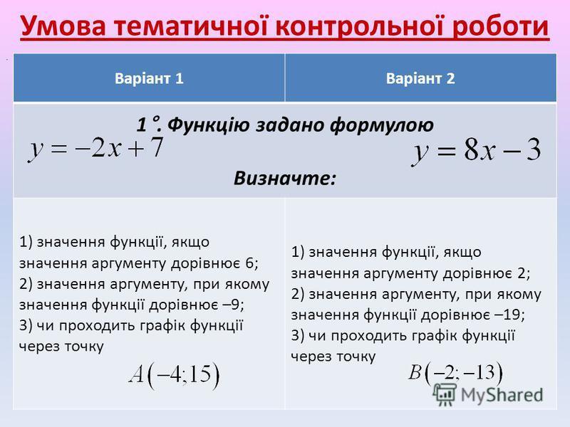 Варіант 1Варіант 2 1°. Функцію задано формулою Визначте: 1) значення функції, якщо значення аргументу дорівнює 6; 2) значення аргументу, при якому значення функції дорівнює –9; 3) чи проходить графік функції через точку 1) значення функції, якщо знач