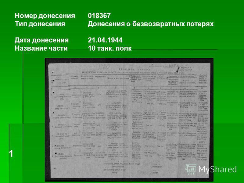 Номер донесения 018367 Тип донесения Донесения о безвозвратных потерях Дата донесения 21.04.1944 Название части 10 танк. полк 1