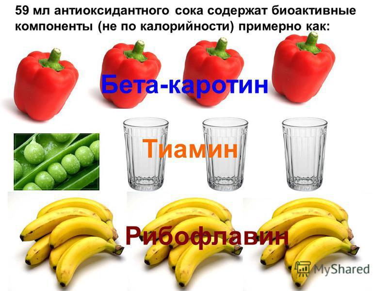 59 мл антиоксидантного сока содержат биоактивные компоненты (не по калорийности) примерно как: Бета-каротин Тиамин Рибофлавин
