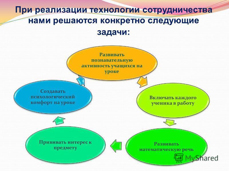 При реализации технологии сотрудничества нами решаются конкретно следующие задачи: