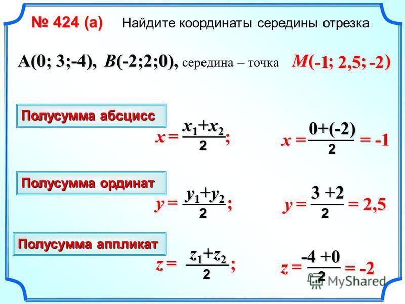 ( ; ; ) A(0; 3;-4), B(-2;2;0), B(-2;2;0), середина – точка x = 0+(-2)2 y =y =y =y = 3 +2 2 M x = ; x1+x2x1+x2x1+x2x1+x22 y1+y2y1+y2y1+y2y1+y22 y = ; Полусумма абсцисс Полусумма ординат z1+z2z1+z2z1+z2z1+z22 z = ; Полусумма аппликат z =z =z =z = -4 +0