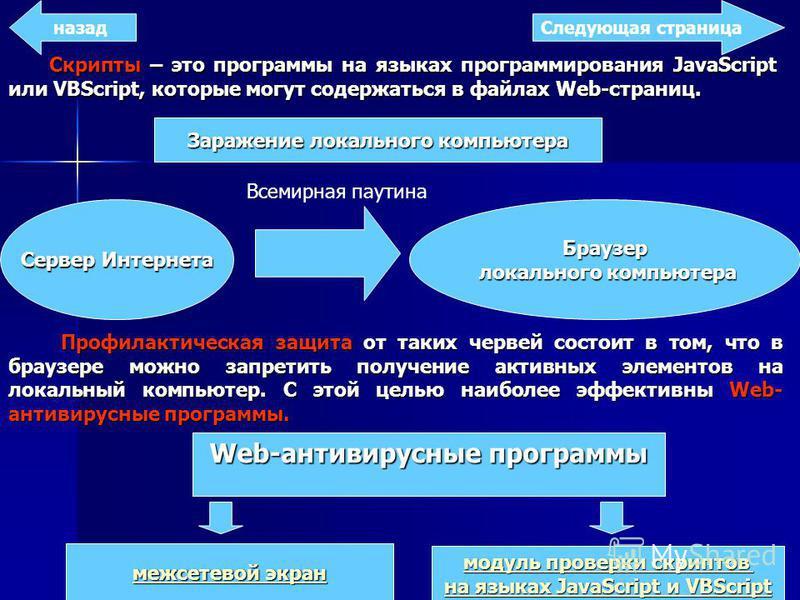 Скрипты – это программы на языках программирования JavaScript или VBScript, которые могут содержаться в файлах Web-страниц. Скрипты – это программы на языках программирования JavaScript или VBScript, которые могут содержаться в файлах Web-страниц. За