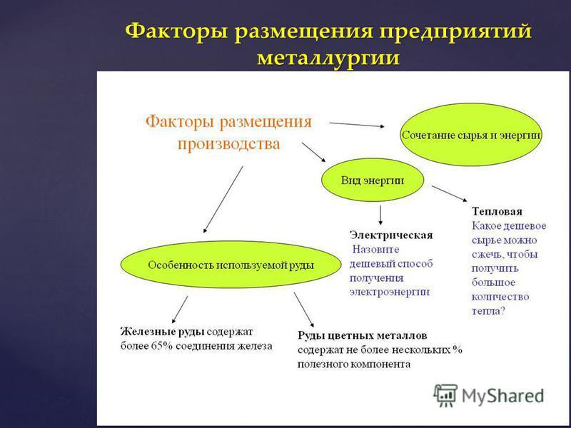 Факторы размещения предприятий металлургии