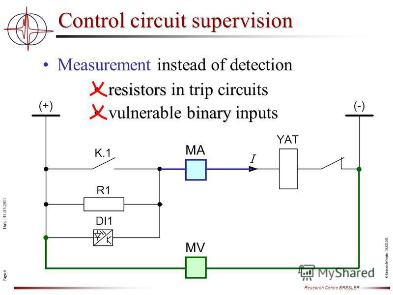 Page 6 Date: 31.05.2011 Research Centre BRESLER © Research Centre BRESLER Control circuit supervision Measurement instead of detection MV ? MA resistorsresistors in trip circuits binaryvulnerable binary inputs