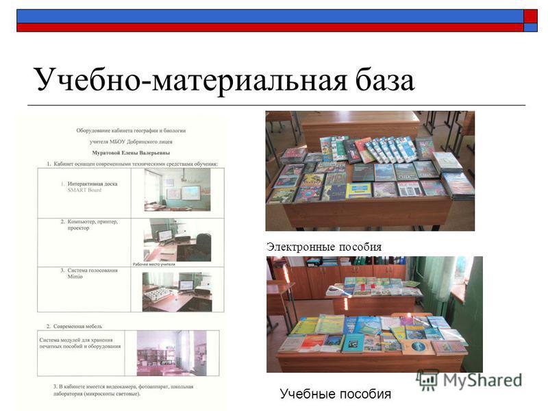 Учебно-материальная база Электронные пособия Учебные пособия
