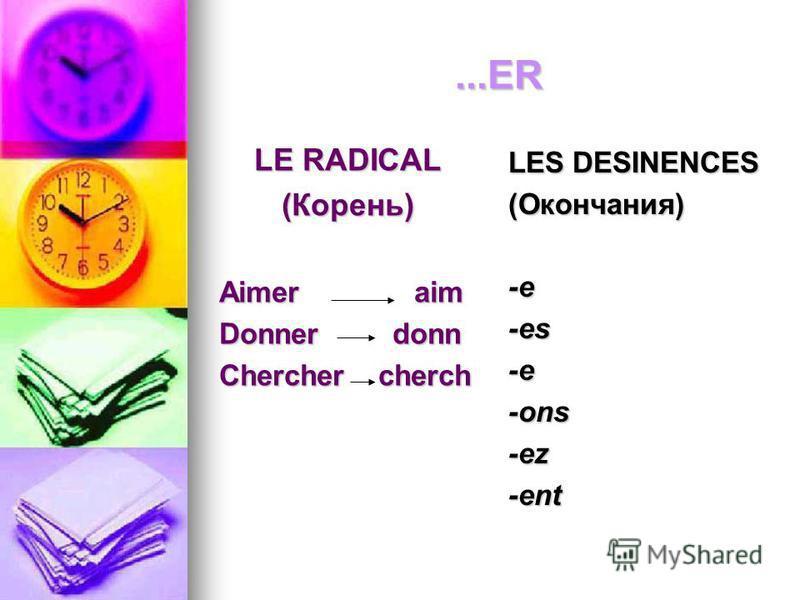 ...ER...ER LE RADICAL (Корень) Aimer aim Donner donn Chercher cherch LES DESINENCES (Окончания)-e-es-e-ons-ez-ent