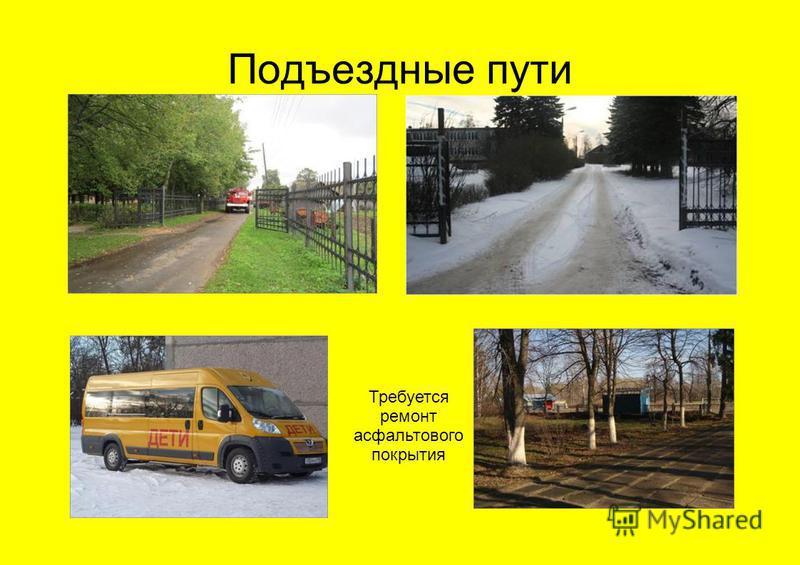 Подъездные пути Требуется ремонт асфальтового покрытия