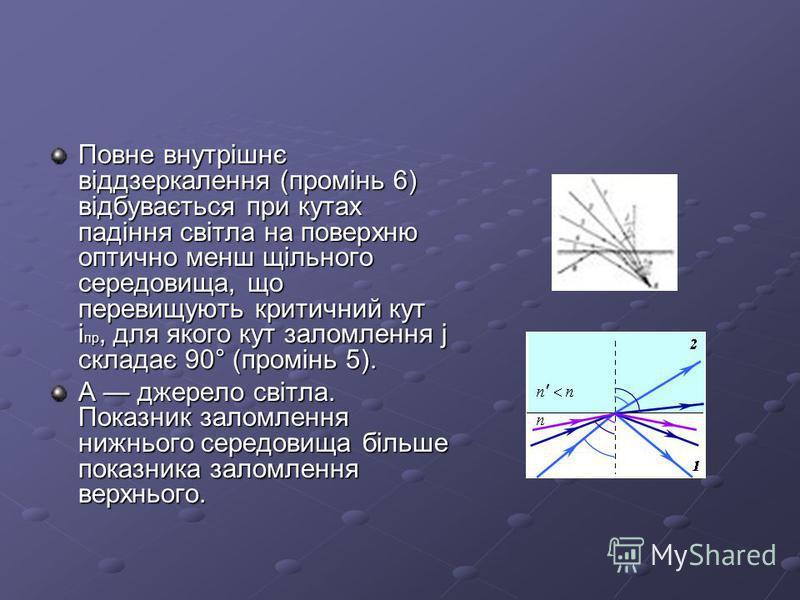 Повне внутрішнє віддзеркалення (промінь 6) відбувається при кутах падіння світла на поверхню оптично менш щільного середовища, що перевищують критичний кут i пр, для якого кут заломлення j складає 90° (промінь 5). A джерело світла. Показник заломленн