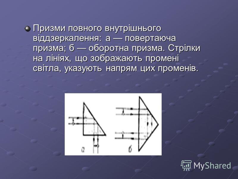 Призми повного внутрішнього віддзеркалення: а повертаюча призма; б оборотна призма. Стрілки на лініях, що зображають промені світла, указують напрям цих променів.