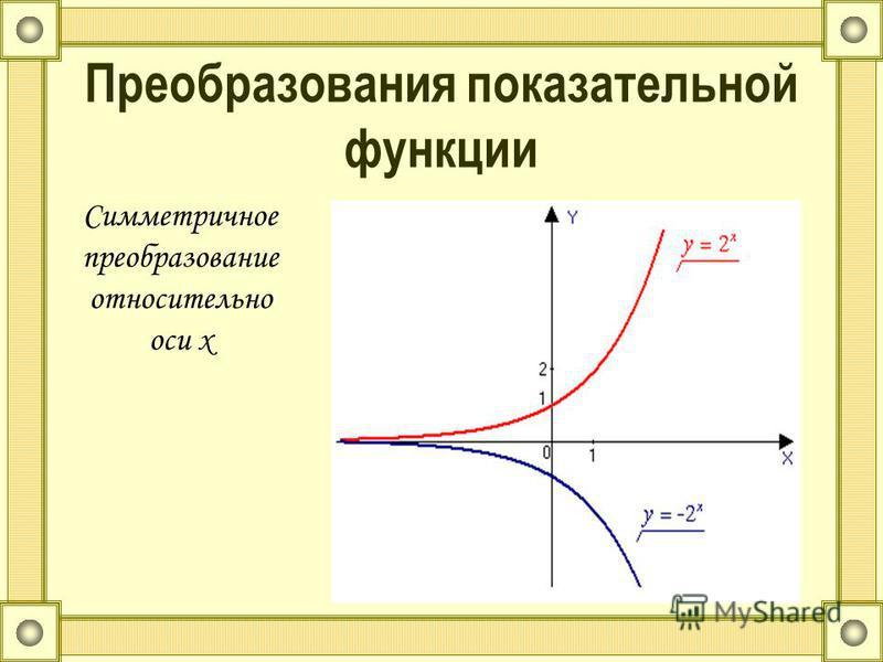Преобразования показательной функции Симметричное преобразование относительно оси x