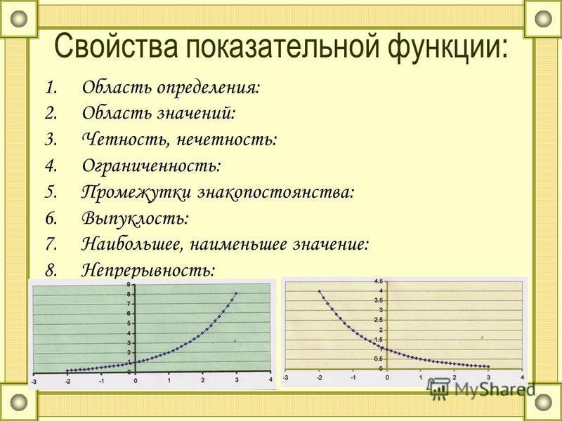 Свойства показательной функции: 1. Область определения: 2. Область значений: 3.Четность, нечетность: 4.Ограниченность: 5. Промежутки знакопостоянства: 6.Выпуклость: 7.Наибольшее, наименьшее значение: 8.Непрерывность: