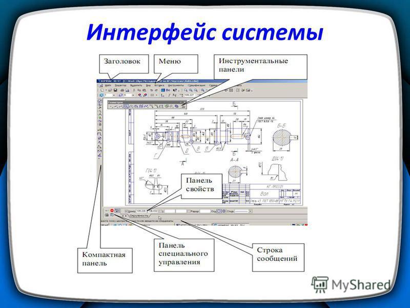 Интерфейс системы