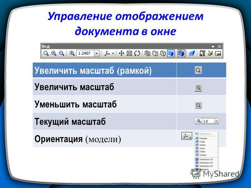Управление отображением документа в окне Увеличить масштаб ( рамкой) Увеличить масштаб Уменьшить масштаб Текущий масштаб Ориентация (модели)