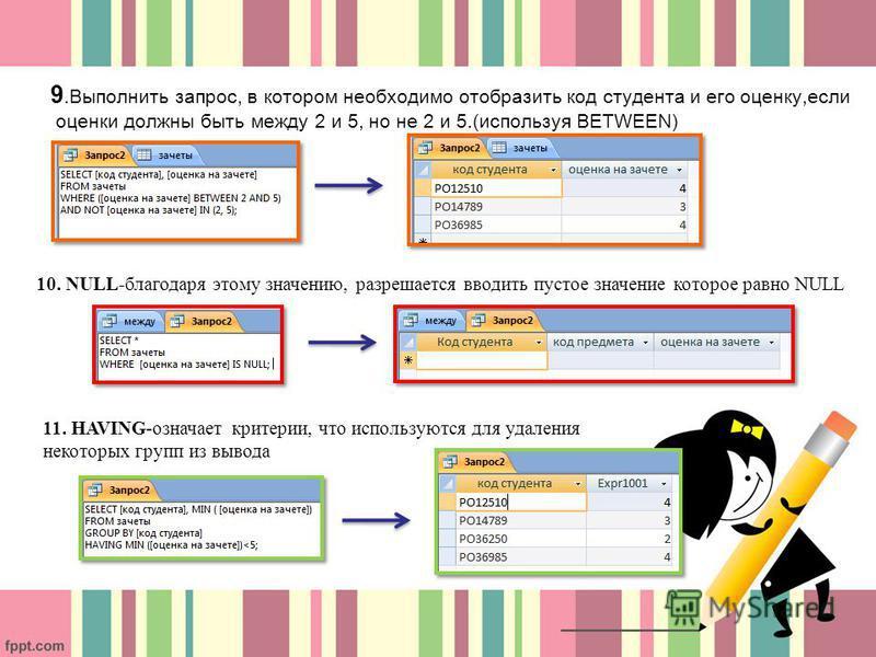 9. Выполнить запрос, в котором необходимо отобразить код студента и его оценку,если оценки должны быть между 2 и 5, но не 2 и 5.(используя BETWEEN) 10. NULL-благодаря этому значению, разрешается вводить пустое значение которое равно NULL 11. HAVING-о