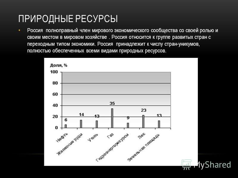 ПРИРОДНЫЕ РЕСУРСЫ Россия полноправный член мирового экономического сообщества со своей ролью и своим местом в мировом хозяйстве. Россия относится к группе развитых стран с переходным типом экономики. Россия принадлежит к числу стран-уникумов, полност