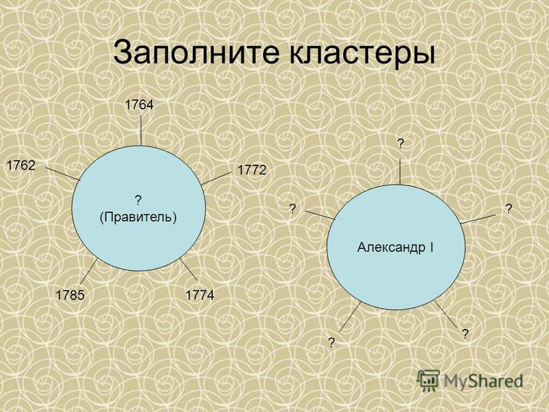 Заполните кластеры ? (Правитель) Александр I 1764 1762 17851774 1772 ? ? ? ? ?