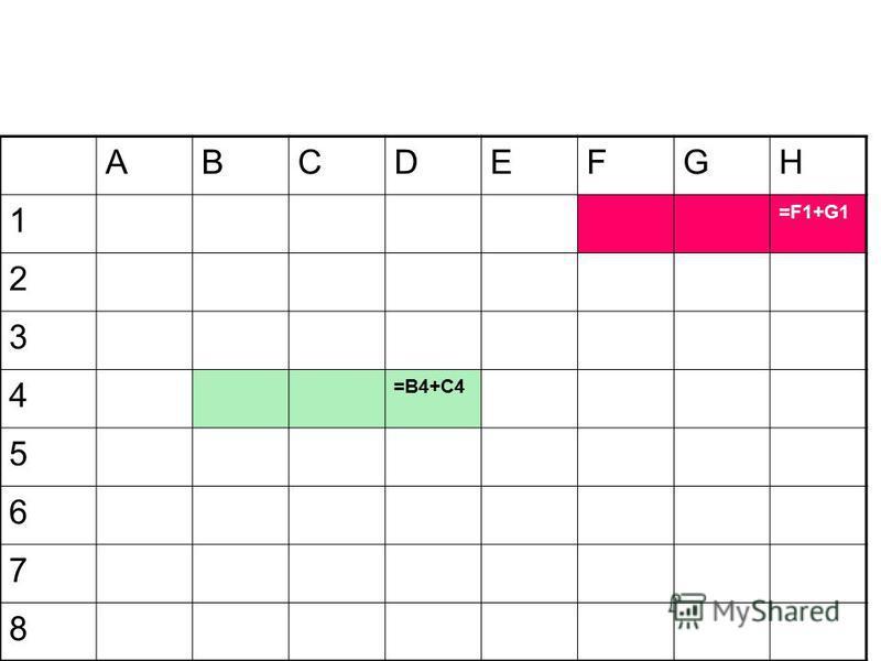 ABCDEFGH 1 =F1+G1 2 3 4 =B4+C4 5 6 7 8