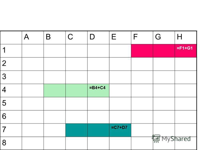 ABCDEFGH 1 =F1+G1 2 3 4 =B4+C4 5 6 7 =C7+D7 8