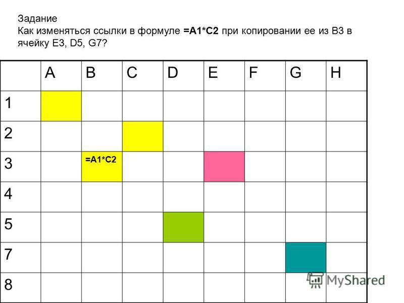 АВСDEFGH 1 2 3 =A1*C2 4 5 7 8 Задание Как изменяться ссылки в формуле =A1*C2 при копировании ее из B3 в ячейку E3, D5, G7?