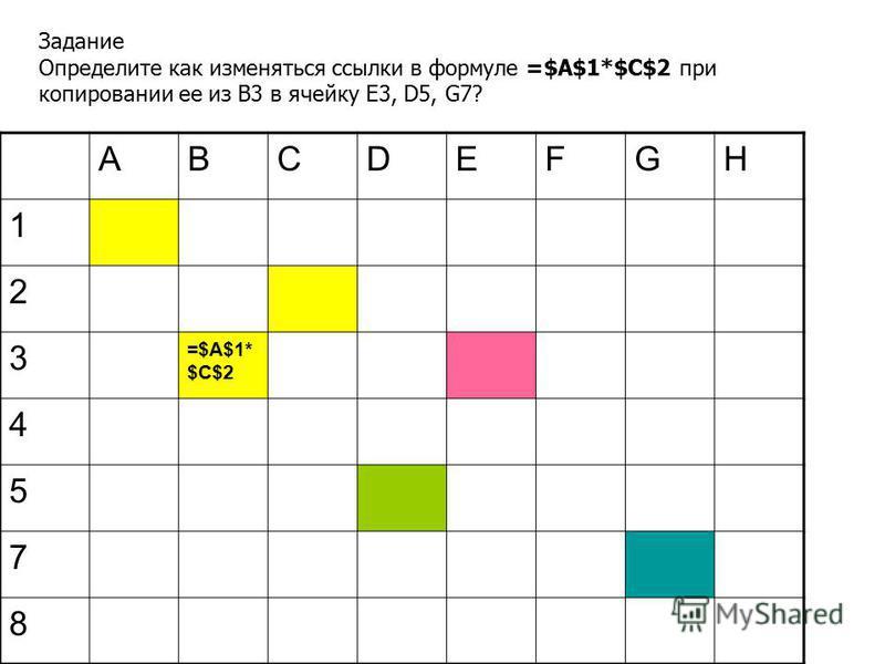 АВСDEFGH 1 2 3 =$A$1* $C$2 4 5 7 8 Задание Определите как изменяться ссылки в формуле =$A$1*$C$2 при копировании ее из B3 в ячейку E3, D5, G7?
