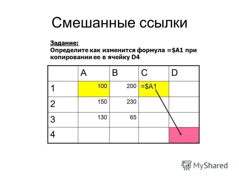 Смешанные ссылки ABCD 1 100200 =$A1 2 150230 3 13065 4 Задание: Определите как изменится формула =$A1 при копировании ее в ячейку D4