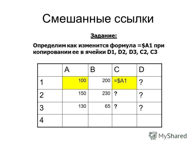Смешанные ссылки ABCD 1 100200 =$A1 ? 2 150230 ? ? 3 13065 ? ? 4 Задание: Определим как изменится формула =$A1 при копировании ее в ячейки D1, D2, D3, C2, C3