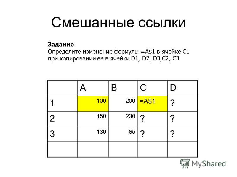Смешанные ссылки ABCD 1 100200 =A$1 ? 2 150230 ?? 3 13065 ?? Задание Определите изменение формулы =A$1 в ячейке С1 при копировании ее в ячейки D1, D2, D3,C2, C3