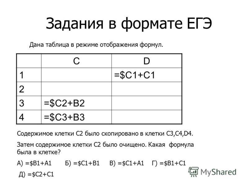 Задания в формате ЕГЭ Дана таблица в режиме отображения формул. CD 1=$C1+C1 2 3=$C2+B2 4=$C3+B3 Содержимое клетки С2 было скопировано в клетки С3,C4,D4. Затем содержимое клетки С2 было очищено. Какая формула была в клетке? А) =$B1+A1 Б) =$С1+В1 В) =$