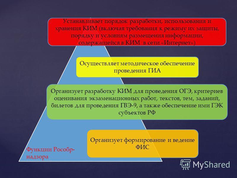 Устанавливает порядок разработки, использования и хранения КИМ (включая требования к режиму их защиты, порядку и условиям размещения информации, содержащейся в КИМ в сети «Интернет») Осуществляет методическое обеспечение проведения ГИА Организует раз