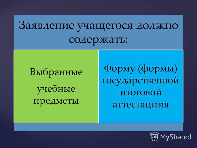 Заявление учащегося должно содержать: Выбранные учебные предметы Форму (формы) государственной итоговой аттестациия