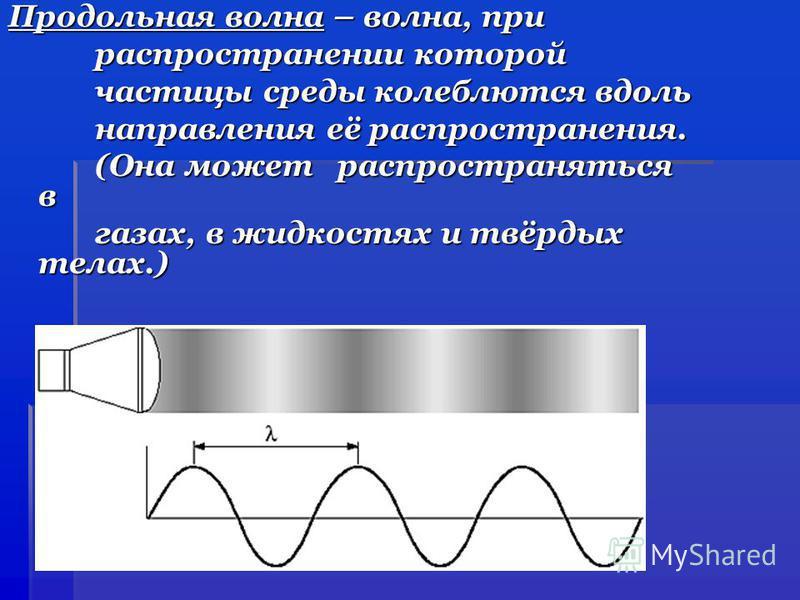 Продольная волна – волна, при распространении которой распространении которой частицы среды колеблются вдоль частицы среды колеблются вдоль направления её распространения. направления её распространения. (Она может распространяться в (Она может распр
