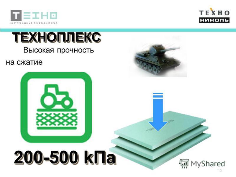 ТЕХНОПЛЕКСТЕХНОПЛЕКС Высокая прочность на сжатие 12 200-500 k Па