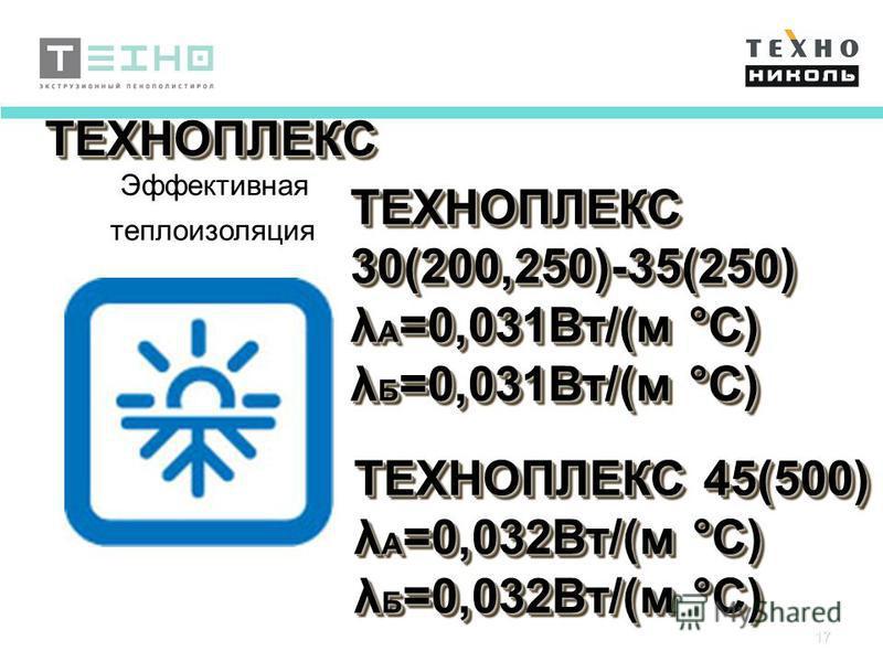 ТЕХНОПЛЕКС 17 Эффективная теплоизоляция ТЕХНОПЛЕКС 45(500) λ А =0,032Вт/(м °С) λ Б =0,032Вт/(м °С) ТЕХНОПЛЕКС 30(200,250)-35(250) λ А =0,031Вт/(м °С) λ Б =0,031Вт/(м °С)