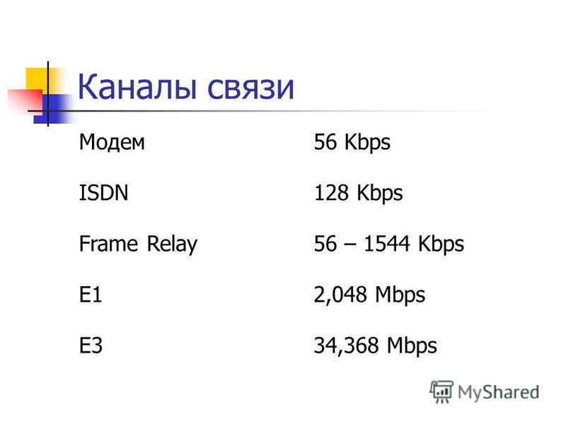 Каналы связи Модем 56 Kbps ISDN128 Kbps Frame Relay56 – 1544 Kbps E12,048 Mbps E334,368 Mbps