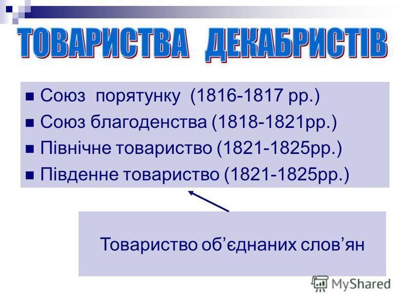 Союз порятунку (1816-1817 рр.) Союз благоденства (1818-1821рр.) Північне товариство (1821-1825рр.) Південне товариство (1821-1825рр.) Товариство обєднаних словян