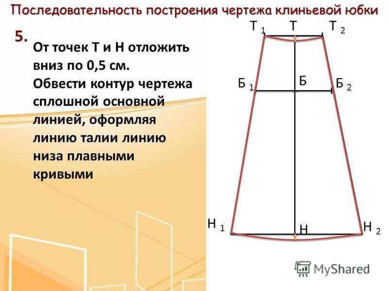 Последовательность построения чертежа клиньевой юбки 5. От точек Т и Н отложить вниз по 0,5 см. Обвести контур чертежа сплошной основной линией, оформляя линию талии линию низа плавными кривыми Т Б Н Т 1 Т 2 Б 1 Б 2 Н 1 Н 2
