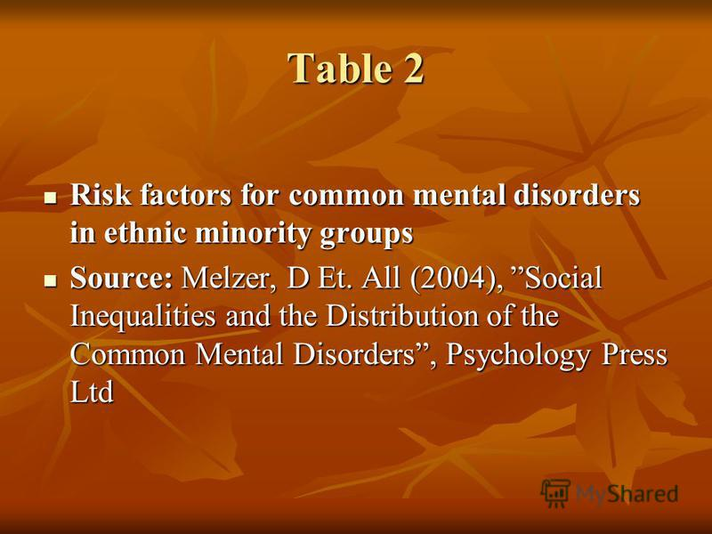 Table 2 Risk factors for common mental disorders in ethnic minority groups Risk factors for common mental disorders in ethnic minority groups Source: Melzer, D Et. All (2004), Social Inequalities and the Distribution of the Common Mental Disorders, P