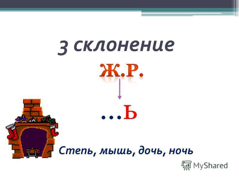 3 склонение Степь, мышь, дочь, ночь …ь…ь