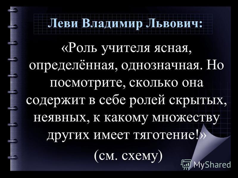 Леви Владимир Львович: «Роль учителя ясная, определённая, однозначная. Но посмотрите, сколько она содержит в себе ролей скрытых, неявных, к какому множеству других имеет тяготение!» (см. схему)