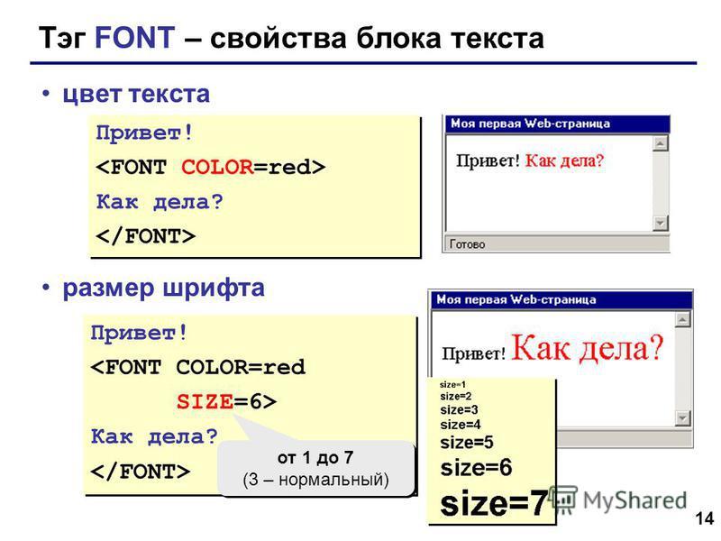 14 цвет текста размер шрифта Тэг FONT – свойства блока текста Привет! Как дела? Привет! Как дела? Привет! <FONT COLOR=red SIZE=6> Как дела? Привет! <FONT COLOR=red SIZE=6> Как дела? от 1 до 7 (3 – нормальный) от 1 до 7 (3 – нормальный)
