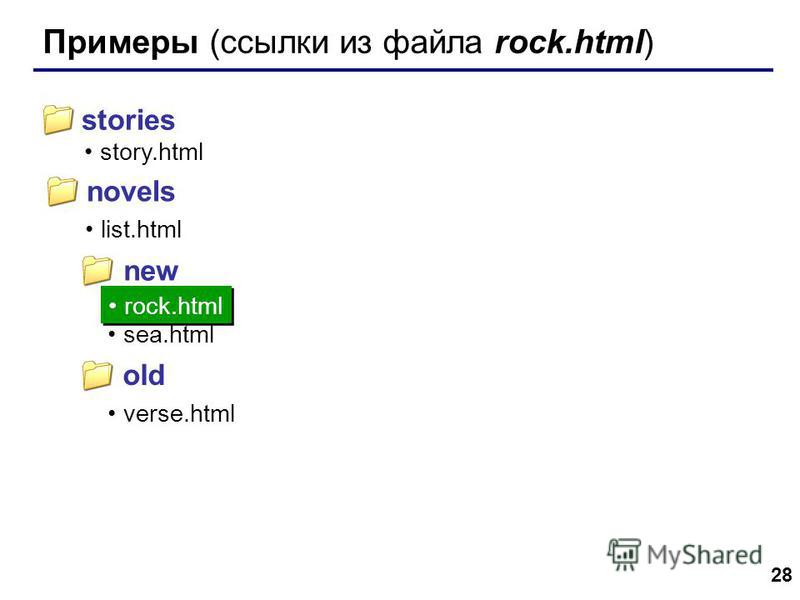 28 Примеры (ссылки из файла rock.html) stories novels new old story.html list.html rock.html sea.html verse.html
