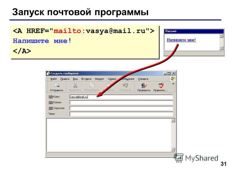 31 Запуск почтовой программы Напишите мне! Напишите мне!