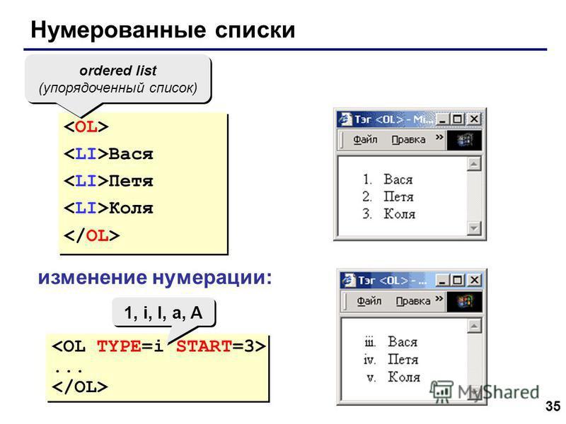 35 Нумерованные списки Вася Петя Коля Вася Петя Коля ordered list (упорядоченный список) изменение нумерации:...... 1, i, I, a, A