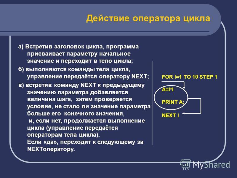 Действие оператора цикла а) Встретив заголовок цикла, программа присваивает параметру начальное значение и переходит в тело цикла; б) выполняются команды тела цикла, управление передаётся оператору NEXT; в) встретив команду NEXT к предыдущему значени