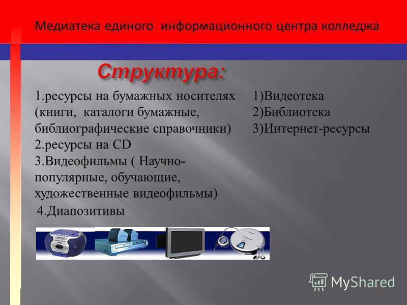 1. ресурсы на бумажных носителях (книги, каталоги бумажные, библиографические справочники) 2. ресурсы на CD 3. Видеофильмы ( Научно- популярные, обучающие, художественные видеофильмы) 4. Диапозитивы 1)Видеотека 2)Библиотека 3)Интернет-ресурсы