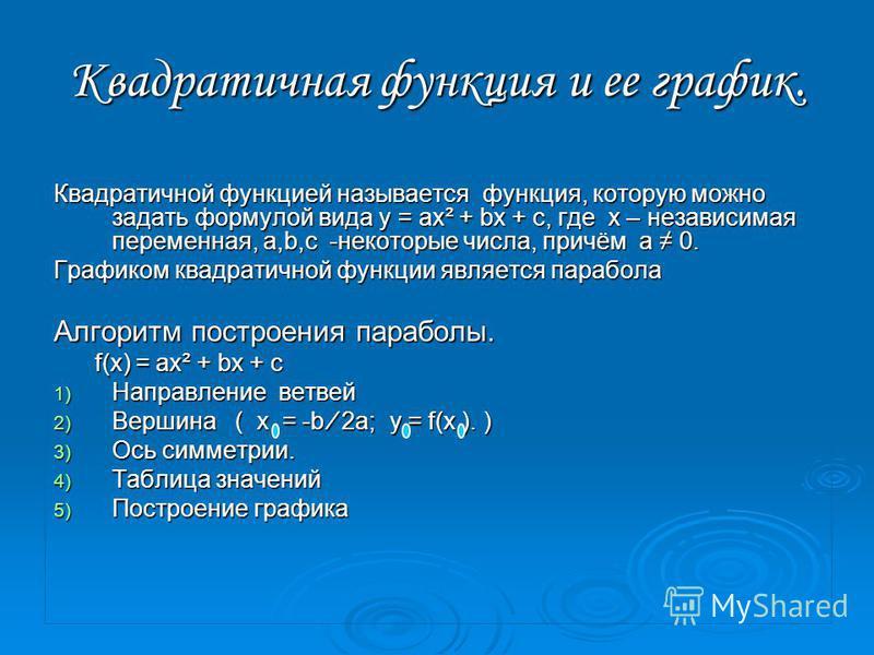 График Квадратичная функция Щербак Н. А. 9 «Б»