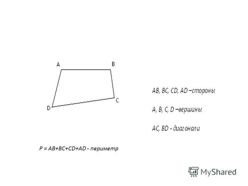 P = AB+BC+CD+AD - периметр