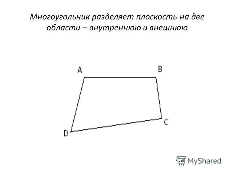 Многоугольник разделяет плоскость на две области – внутреннюю и внешнюю