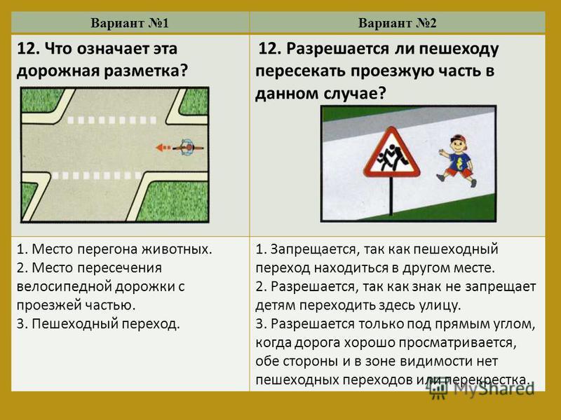 Вариант 1Вариант 2 12. Что означает эта дорожная разметка? 12. Разрешается ли пешеходу пересекать проезжую часть в данном случае? 1. Место перегона животных. 2. Место пересечения велосипедной дорожки с проезжей частью. 3. Пешеходный переход. 1. Запре
